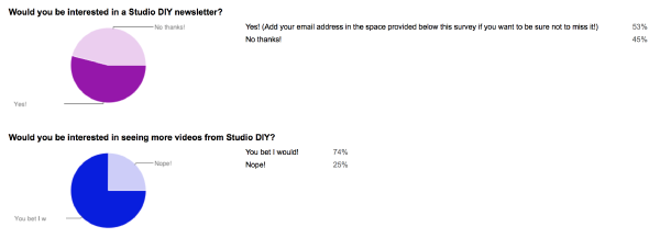 Studio DIY Survey Results