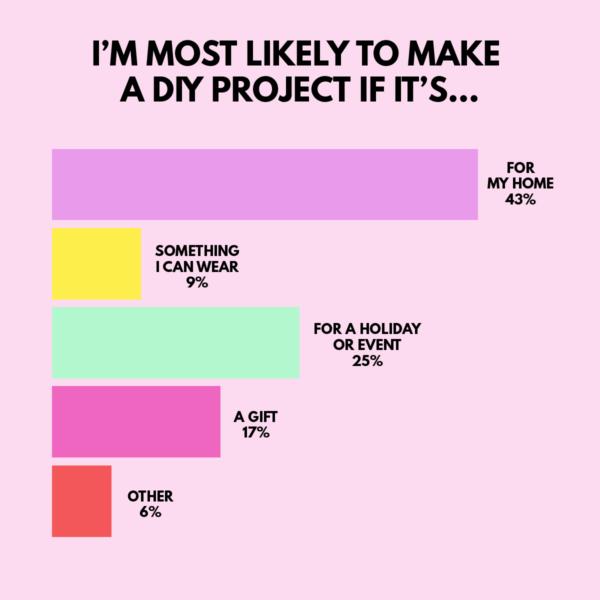 Studio DIY Survey Results!