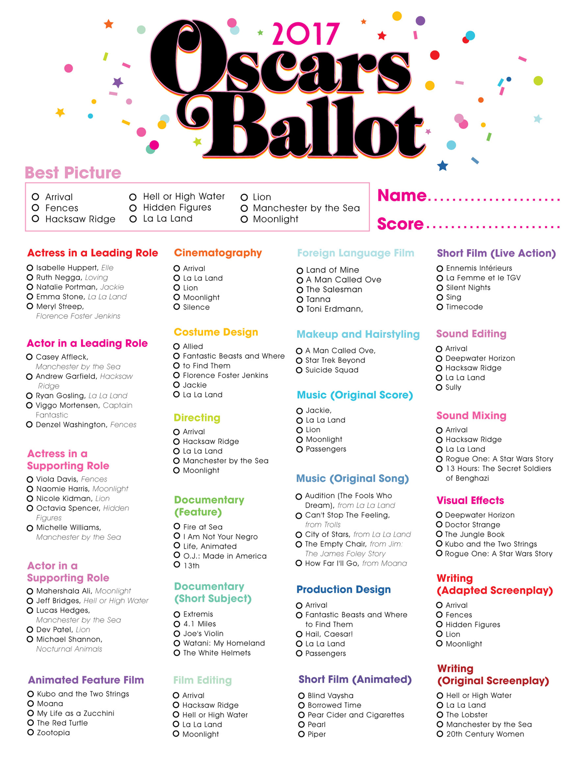 picture relating to Oscar Ballots Printable titled Absolutely free Printable 2017 Oscar Ballot - Studio Do-it-yourself