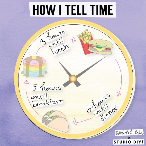 How I Tell Time