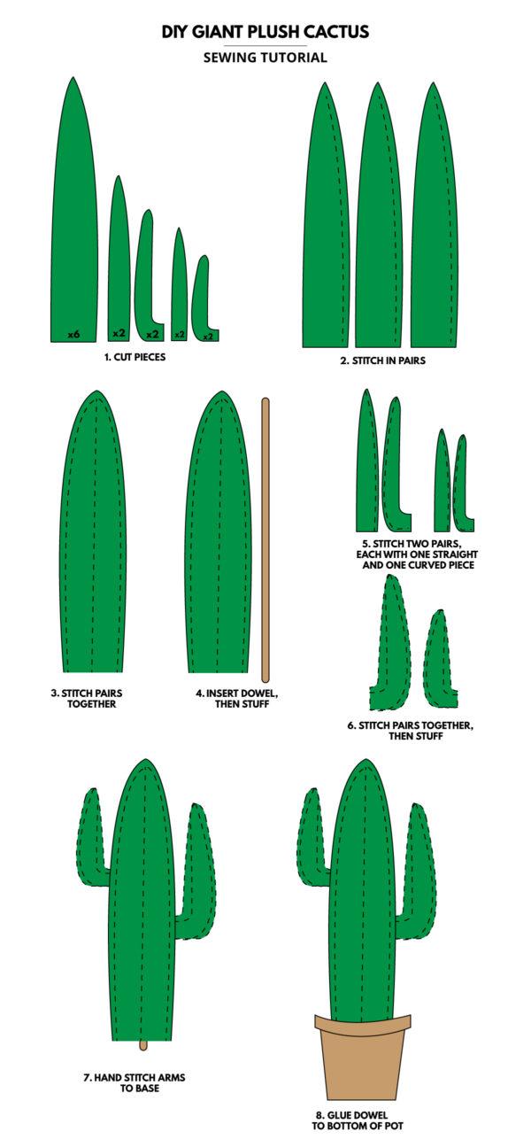 How To Make a Giant Plush Cactus