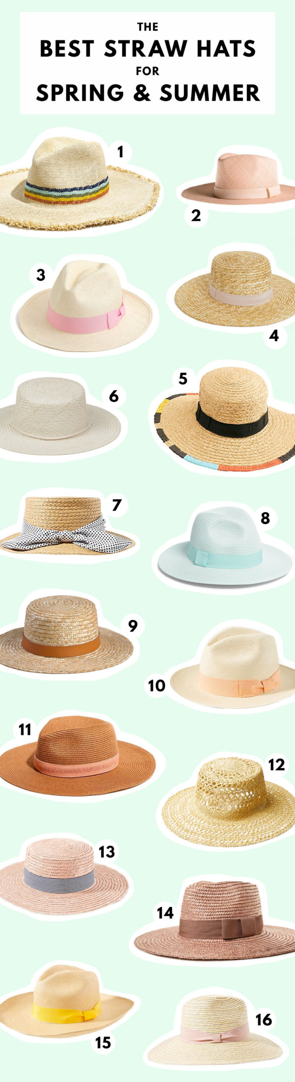 The Best Straw Hats for Spring + Summer