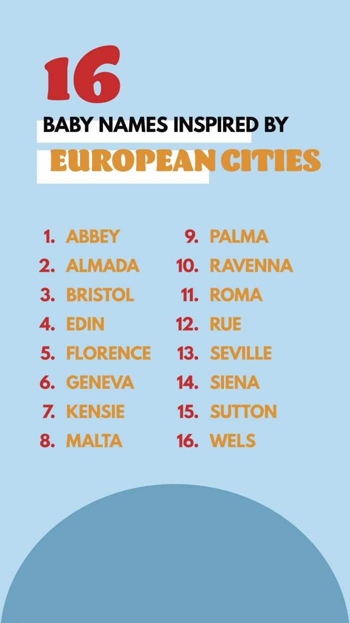European City Baby Names