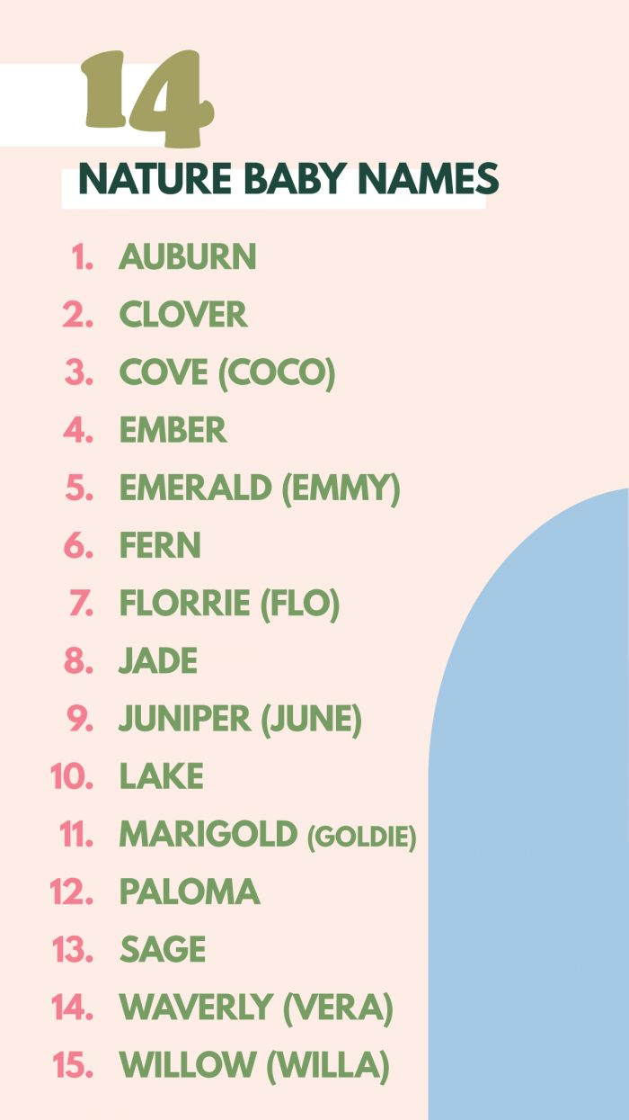 Nature Inspired Baby Names