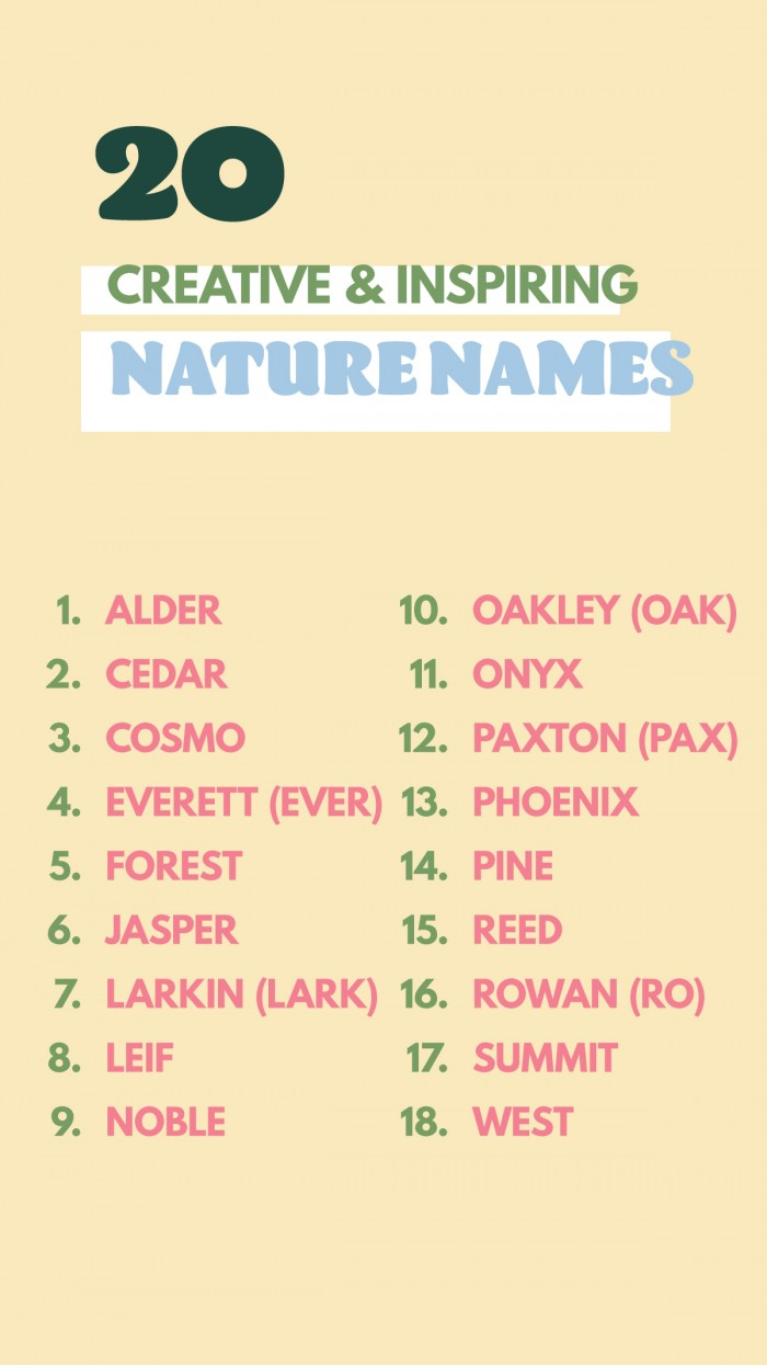 A List of Unusual Nature Names
