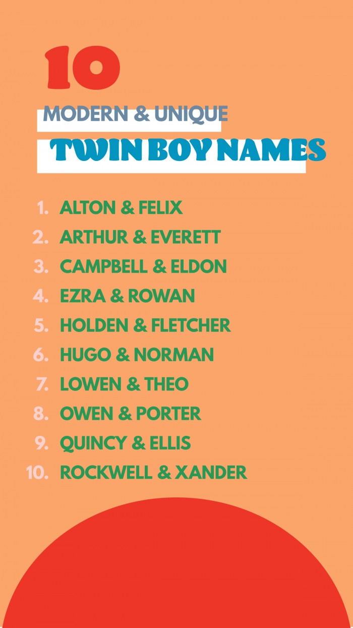 Modern and Unique Twin Boy Names