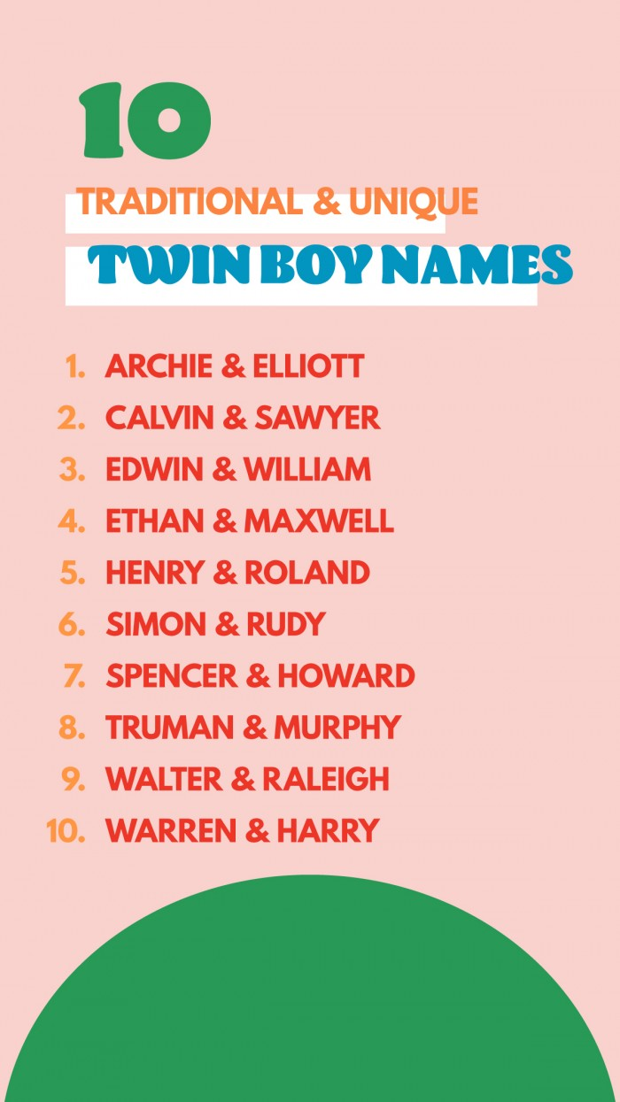 Traditional and Unique Twin Boy Names Graphic